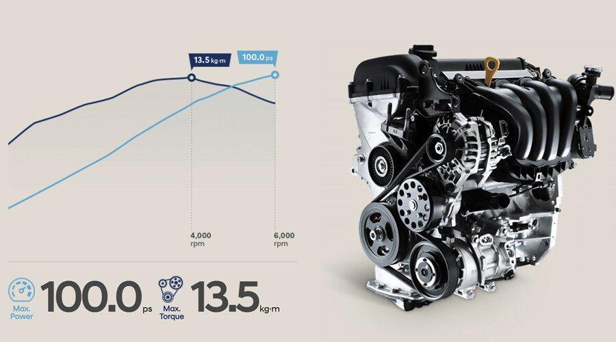 Hyundai Accent 1.4 MT Tiêu Chuẩn - Hình 33