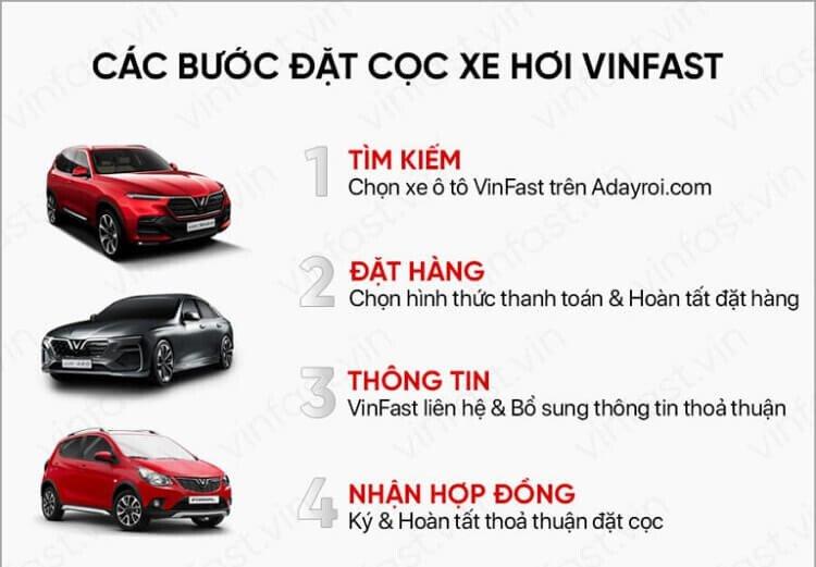 Các bước đặt cọc mua ô tô Vinfast
