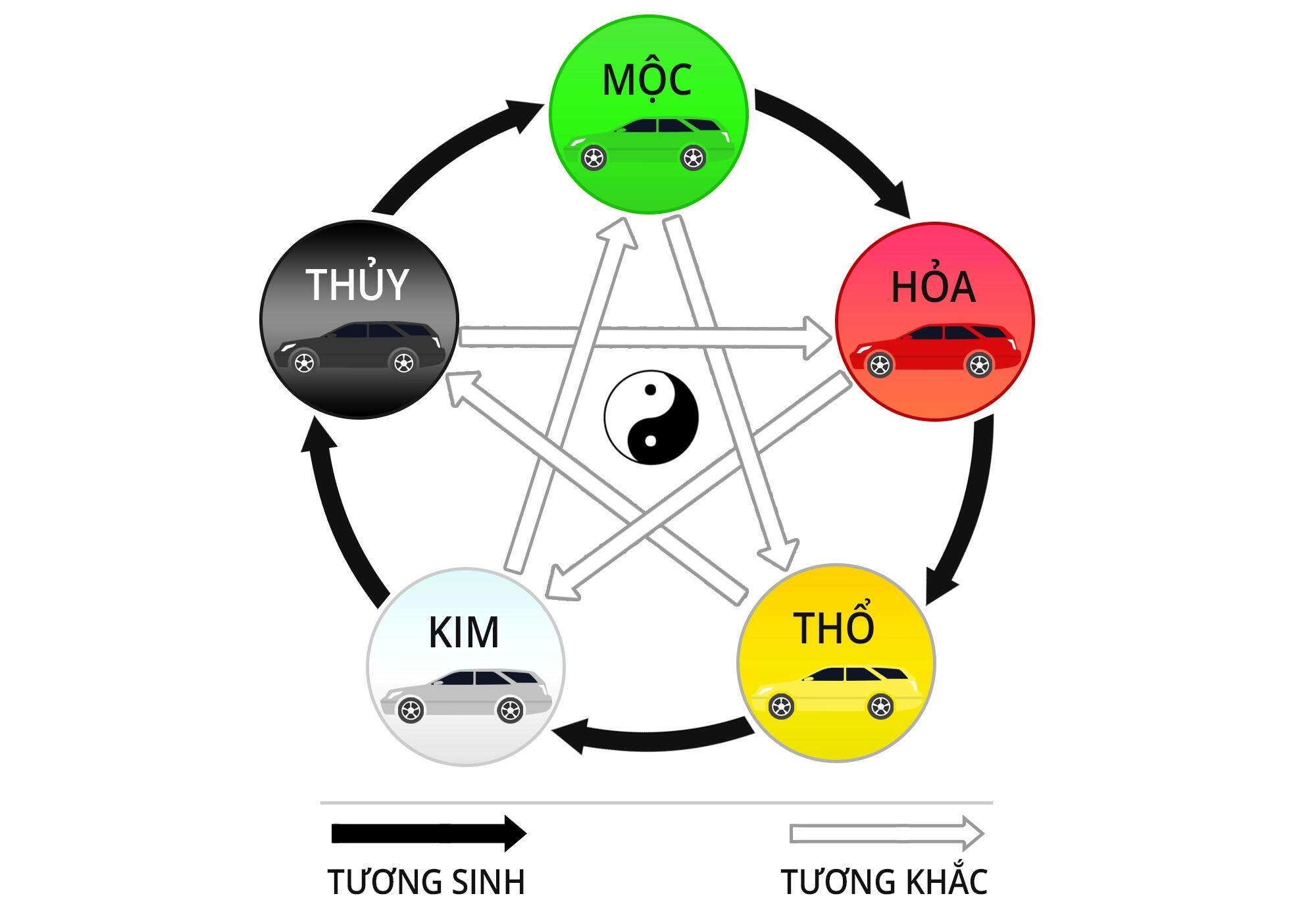 Phong thủy - Hình 1
