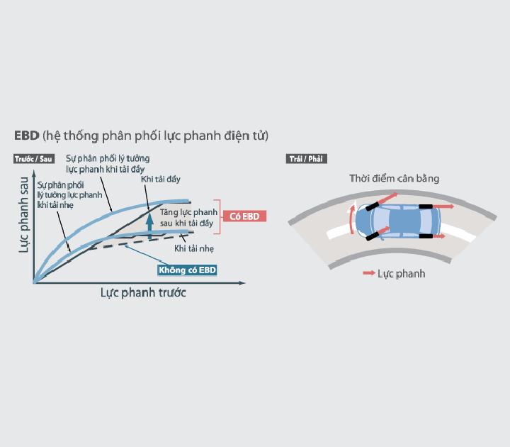 Toyota Avanza 1.5AT 2018 - Hình 25