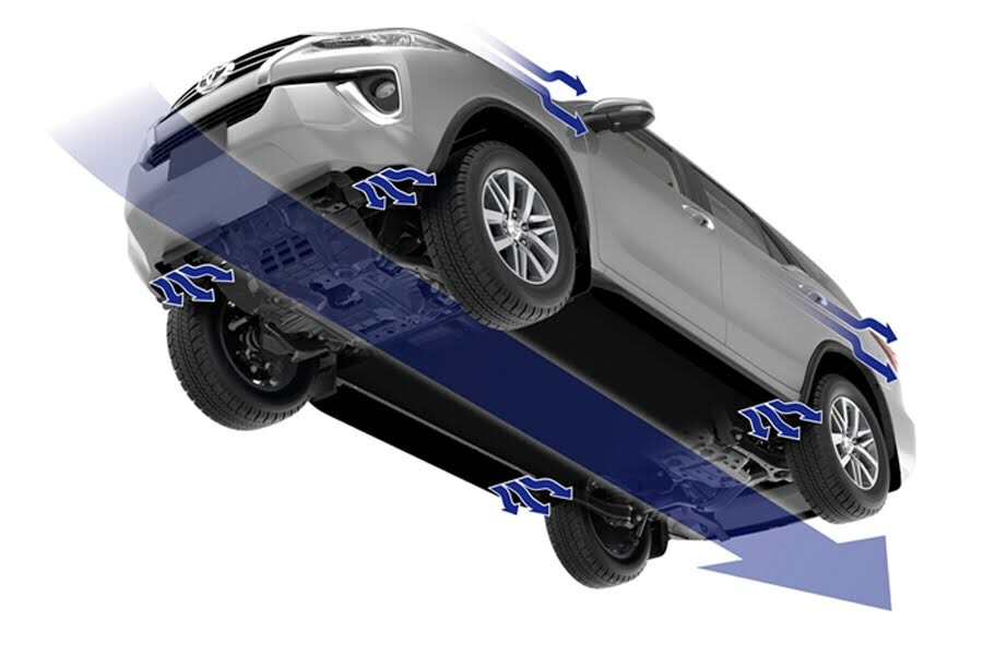 Toyota Fortuner 2.4 4x2 AT 2020 - Hình 38