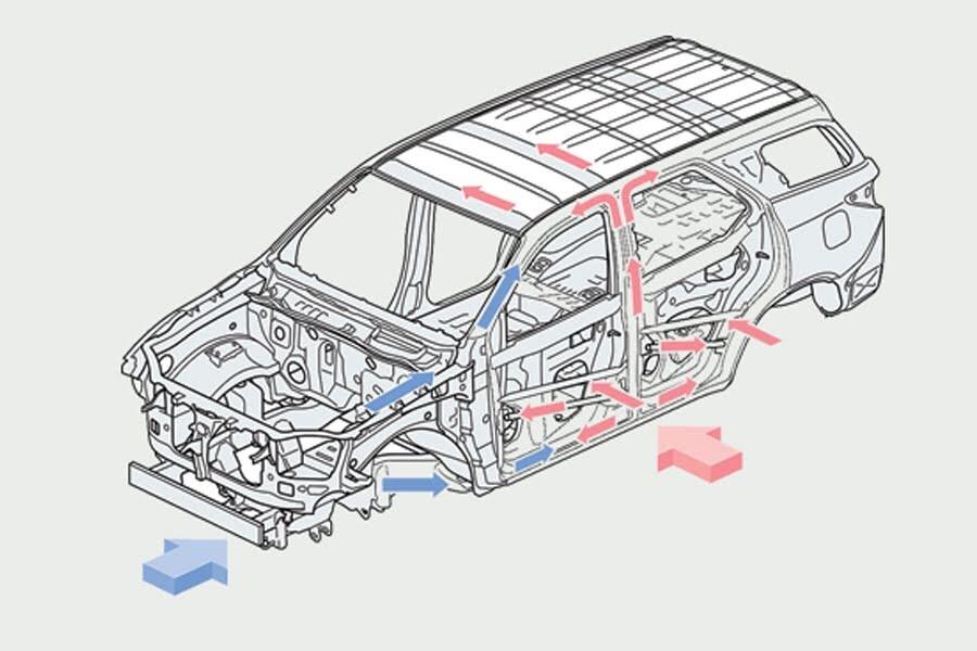 Toyota Fortuner 2.8V 4x4 2018 - Hình 50