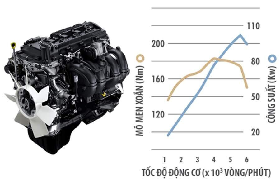 Toyota Innova 2.0E 2018 - Hình 35