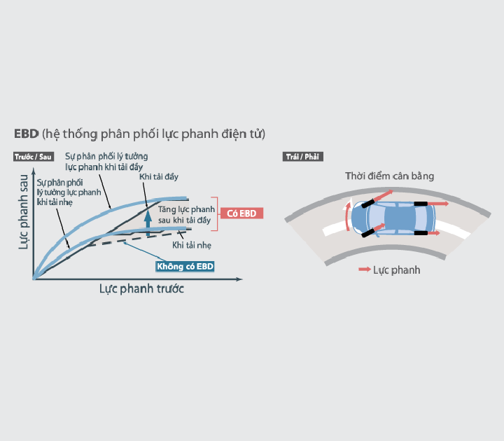 Toyota Rush S 1.5AT 2020 - Hình 22