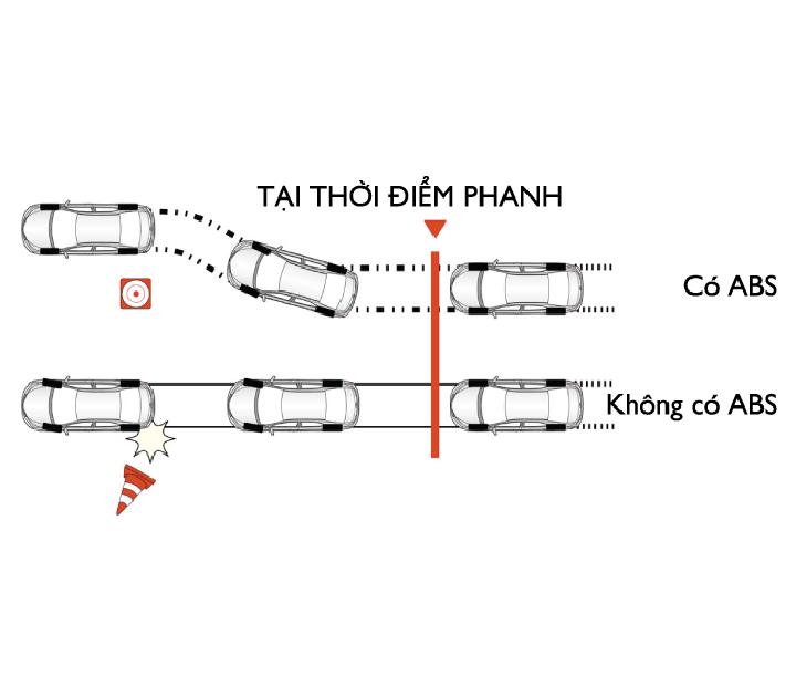 Toyota Rush S 1.5AT 2020 - Hình 27